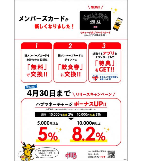 ☆★新メンバーズカード★☆-0