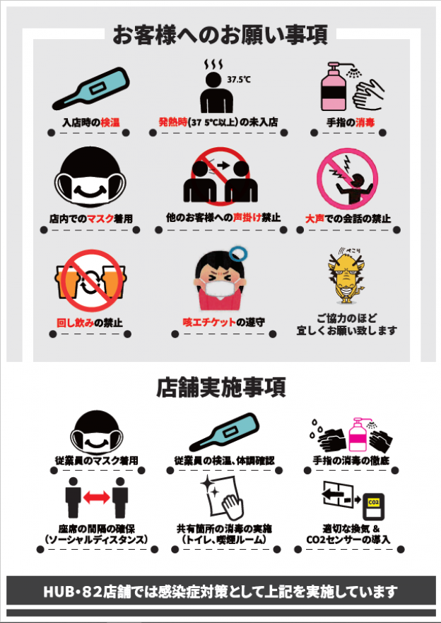 コロナウイルス感染症拡大防止についての取り組み-0