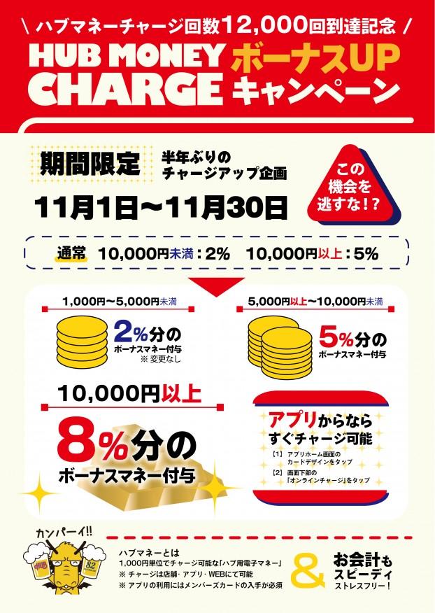 ★☆新メンバーズカード☆★-1